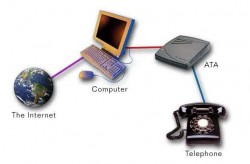 voip, dollar, phone market , Network, Mobile Internet , iPhone, mobile phones, 3G, HSPA, LTE, wireless