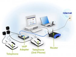 voip, dollar, phone market , Network, Mobile Internet , iPhone, mobile phones, 3G, operators