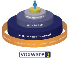 VoIP provider Voxware release logistics operators voice tool